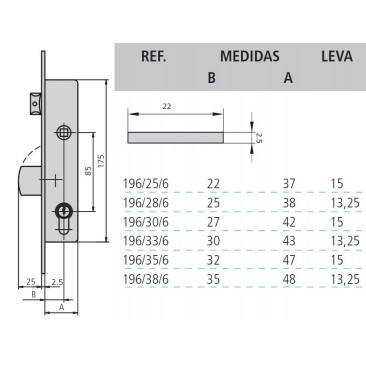 cerradura cvl 196/0-33 sin cilindro