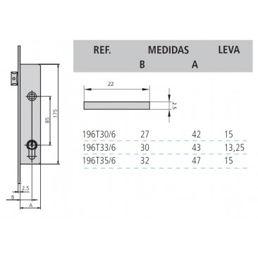 cerradura cvl 196T/0-35 sin cilindro