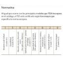 Cilindro TESA 5200 30x30 Niquelado Leva Corta