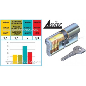 Cilindro CISA ASIX 30x10 Niquel leva alta